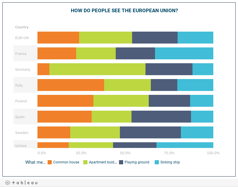 HOW DO PEOPLE SEE THE EUROPEAN UNION?