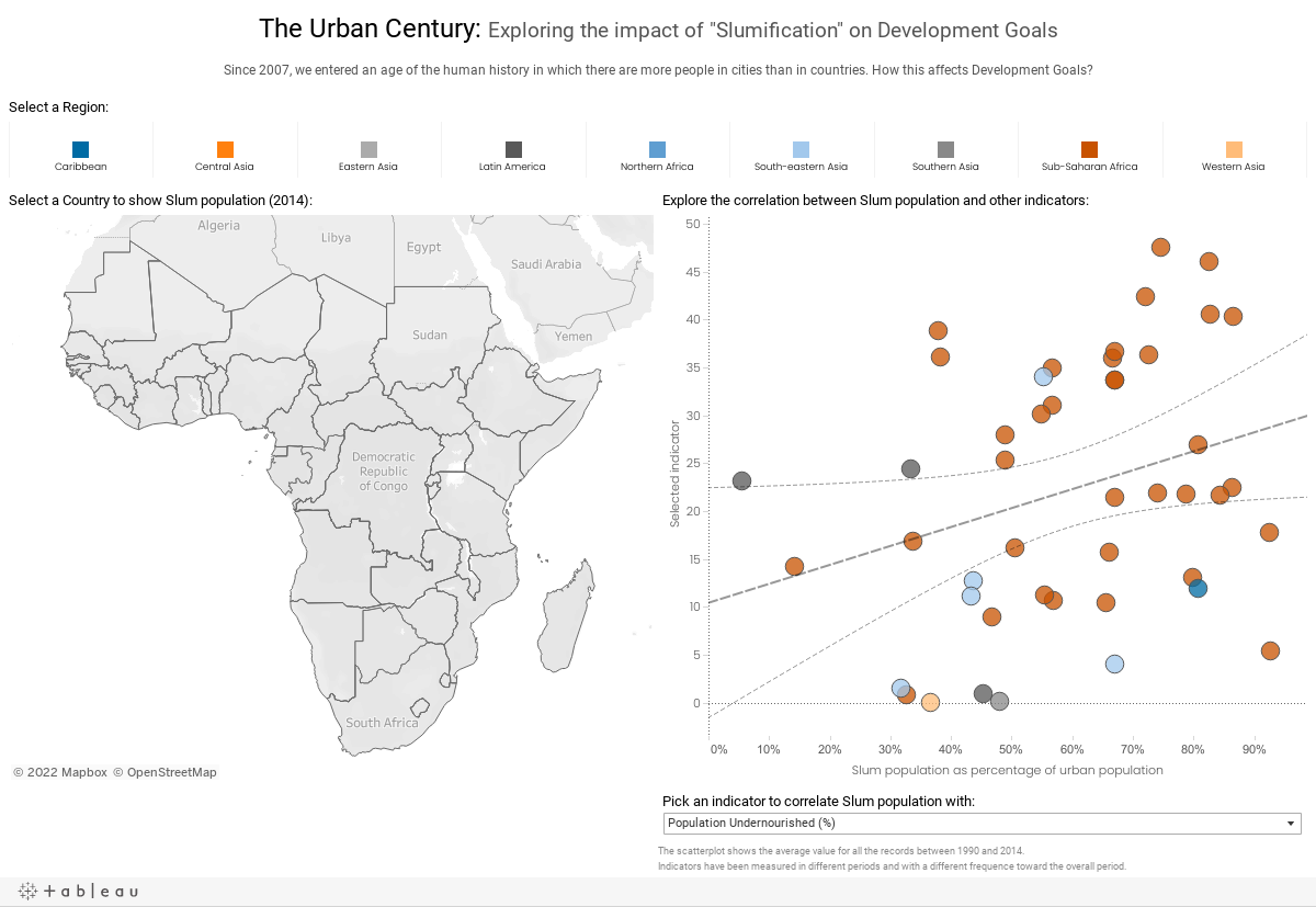 "The Urban Century: Exploring the impact of ""Slumification"" on Development Goals"