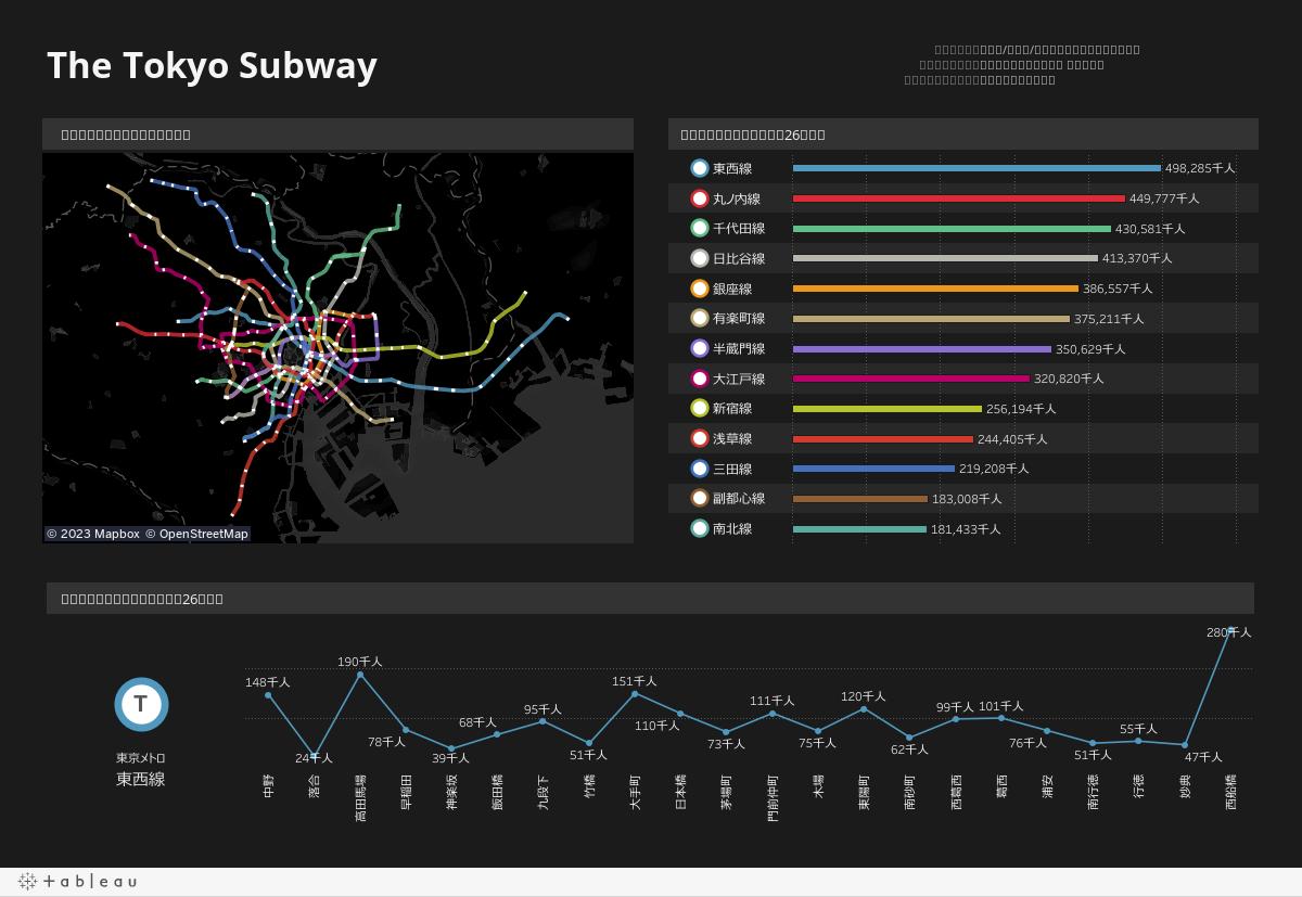 Tokyo Subway Map&Data