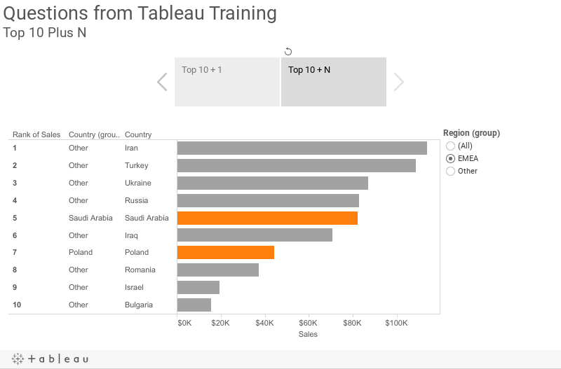 Questions from Tableau TrainingTop 10 Plus N