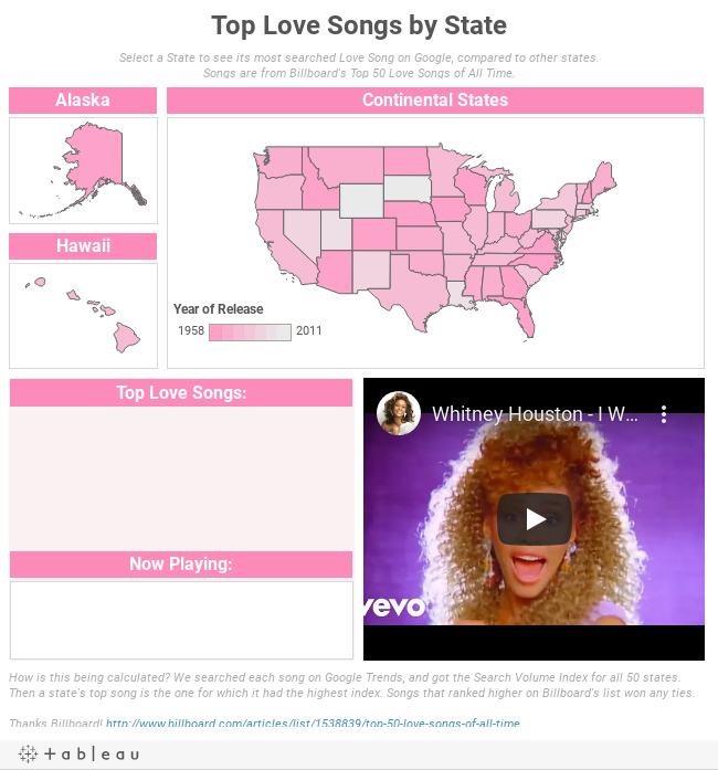 Top Love Songs by State
