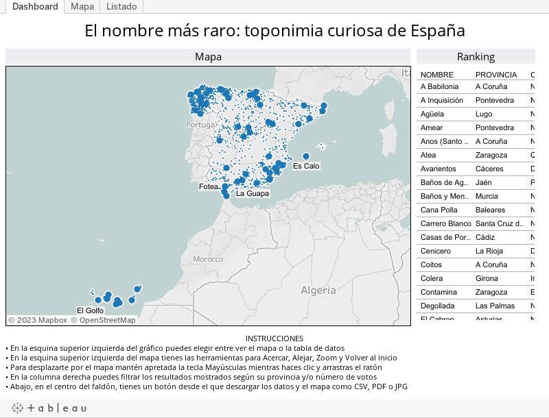 El nombre más raro: toponímia curiosa de España