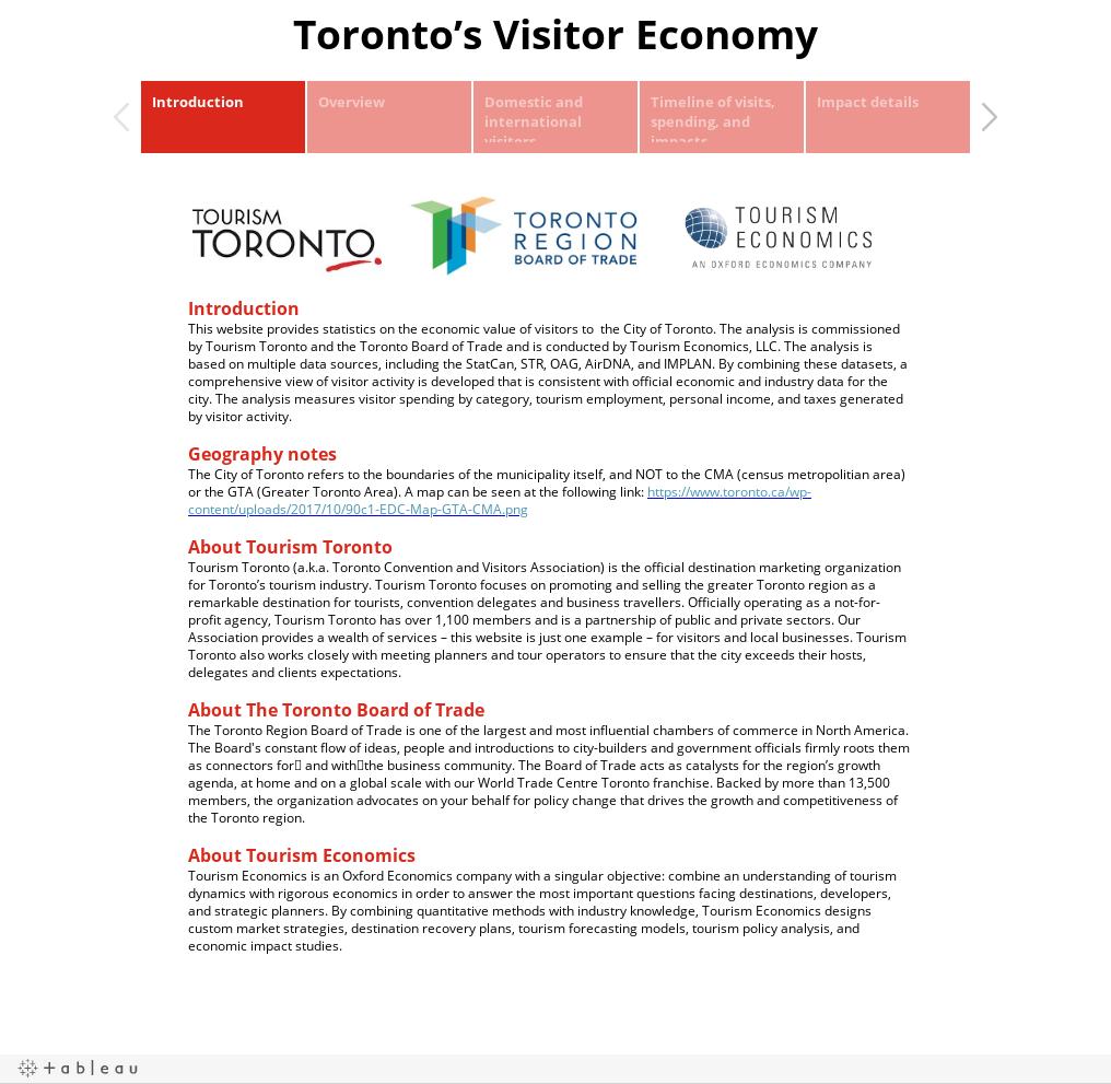 Toronto's Visitor Economy