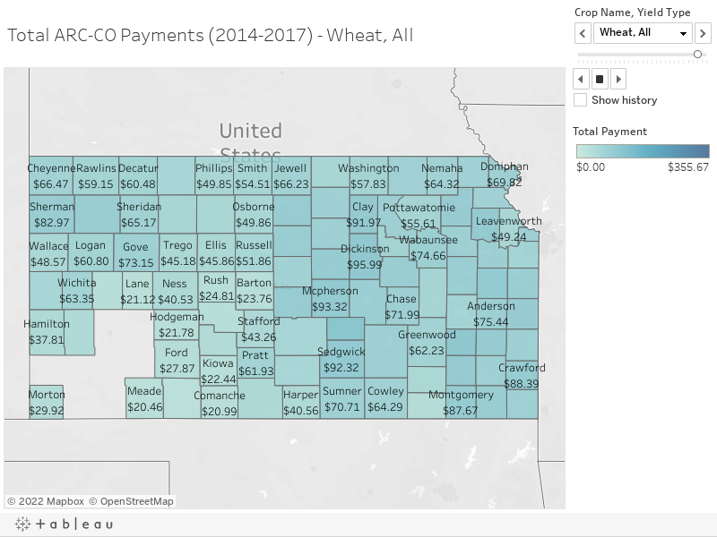 Total ARC-CO Payments (2014-2017) - Wheat, All
