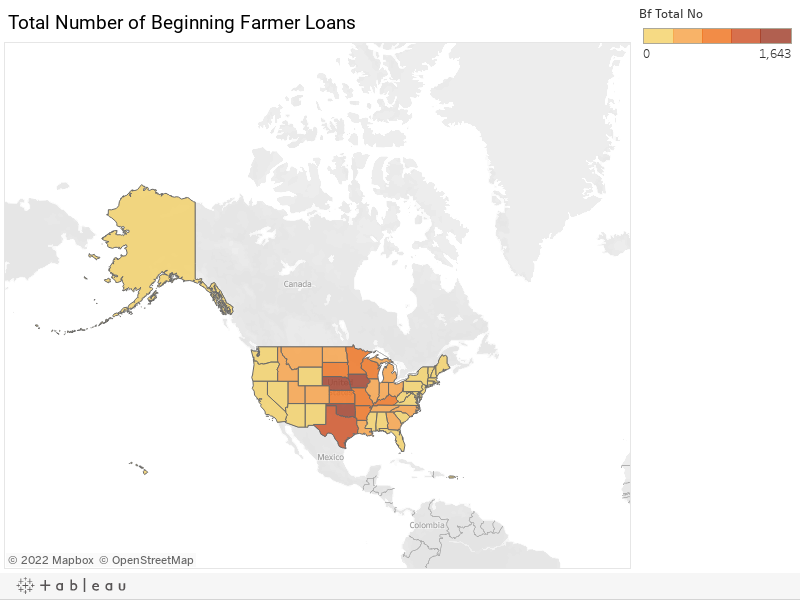 Total Number of Beginning Farmer Loans