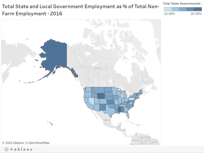 Total State and Local Government Employment as % of Total Non-Farm Employment - 2016