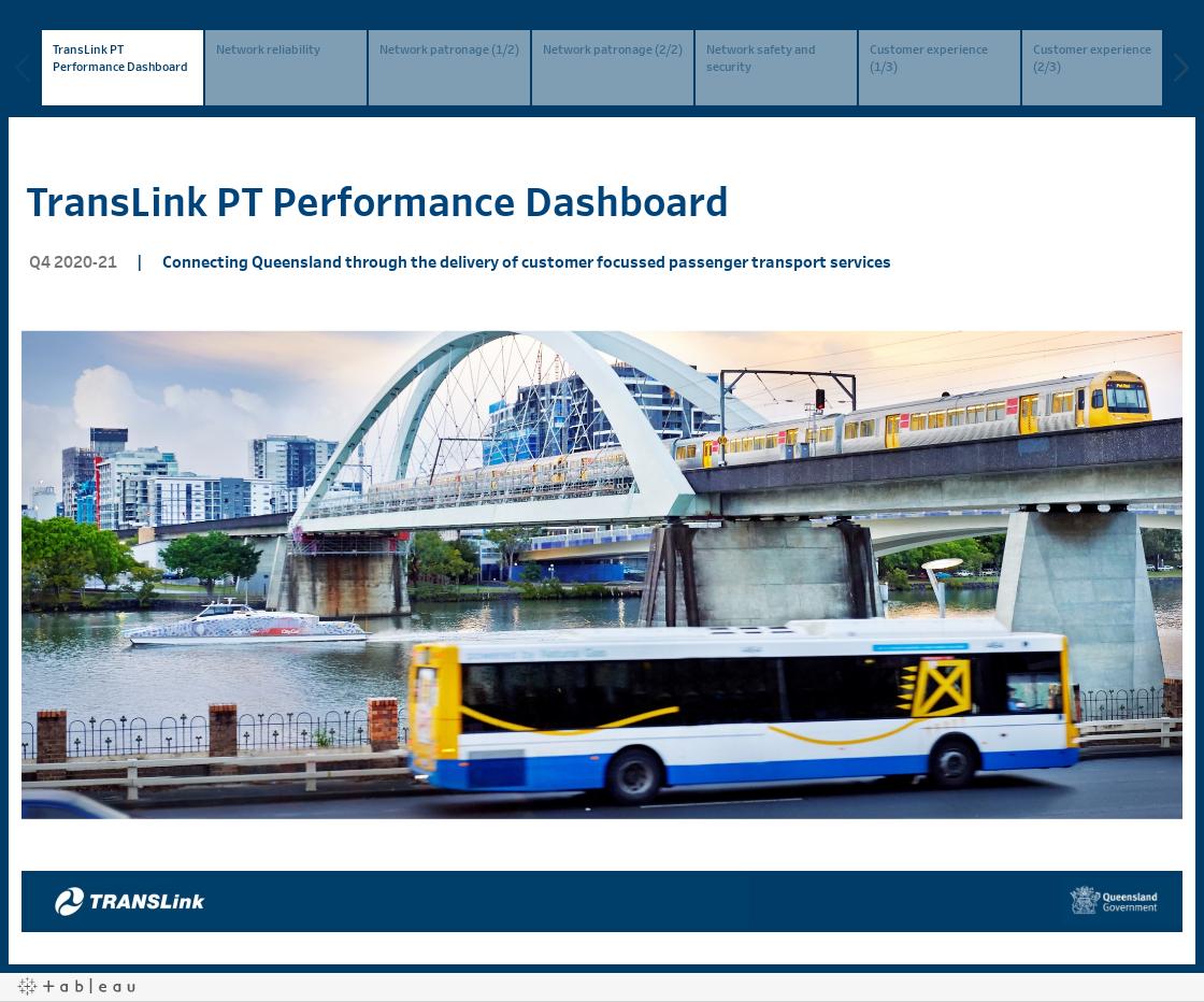 TransLink PT Performance Dashboard   Q4 (2020-21)