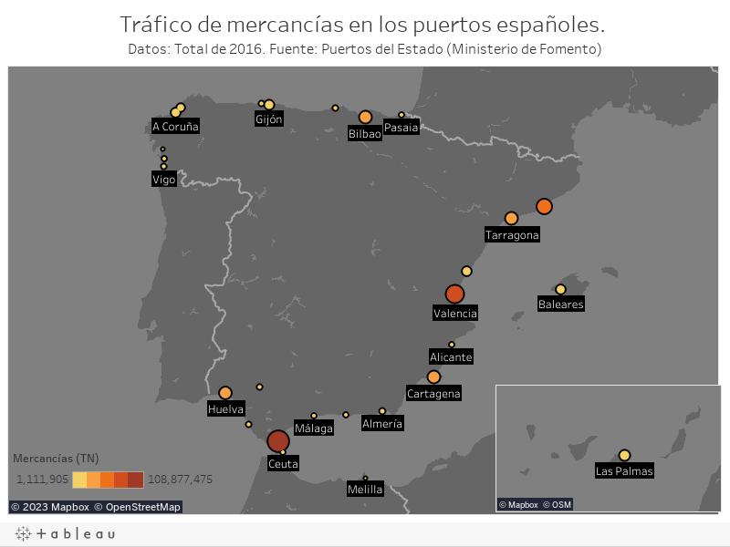 Tráfico de mercancías en los puertos españoles. Datos: Total de 2016. Fuente: Puertos del Estado (Ministerio de Fomento)