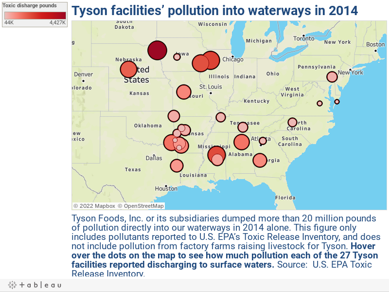 Tyson facilities' pollution into waterways in 2014