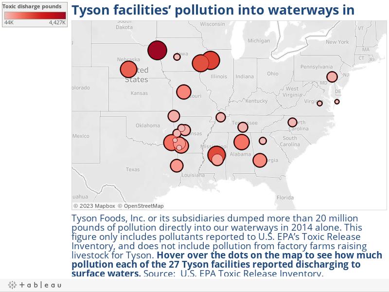 Tyson facilities' pollution into waterways in 2014