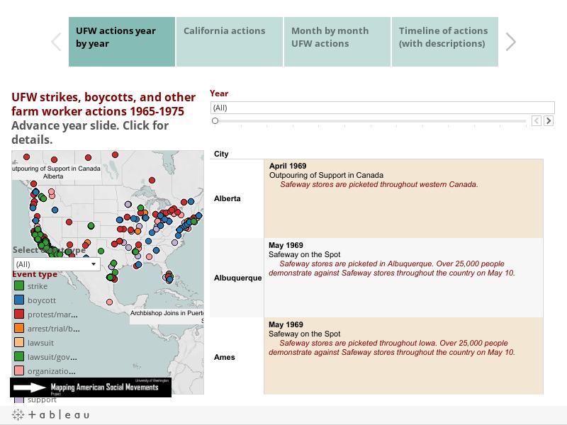 UFW strikes map