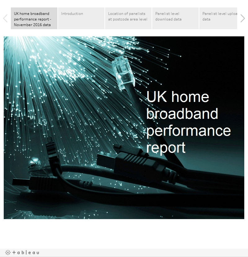 UK home broadband performance