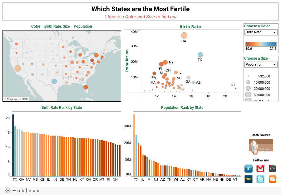 Which States are the Most Fertile Choose a Color and Size to find out