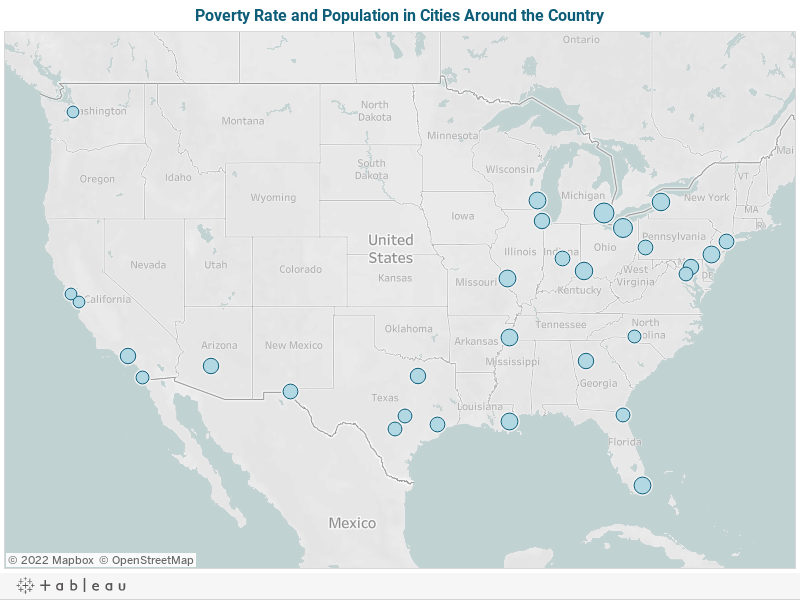 Poverty Rate and Population in Cities Around the Country