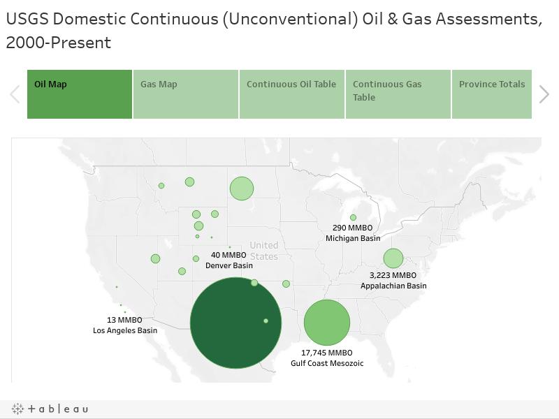USGS Domestic Continuous (Unconventional) Oil & Gas Assessments, 2000-2016