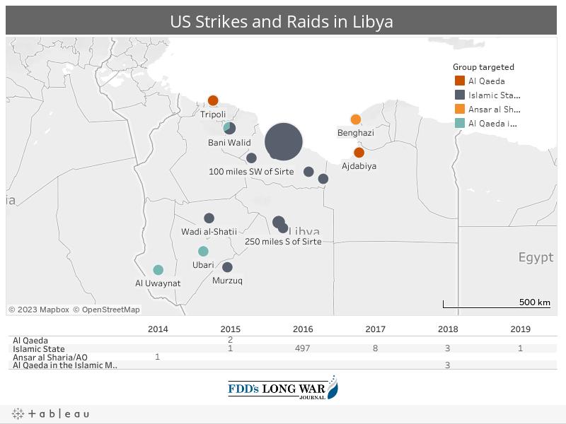 US airstrike kills Islamic State terrorist in northern Libya