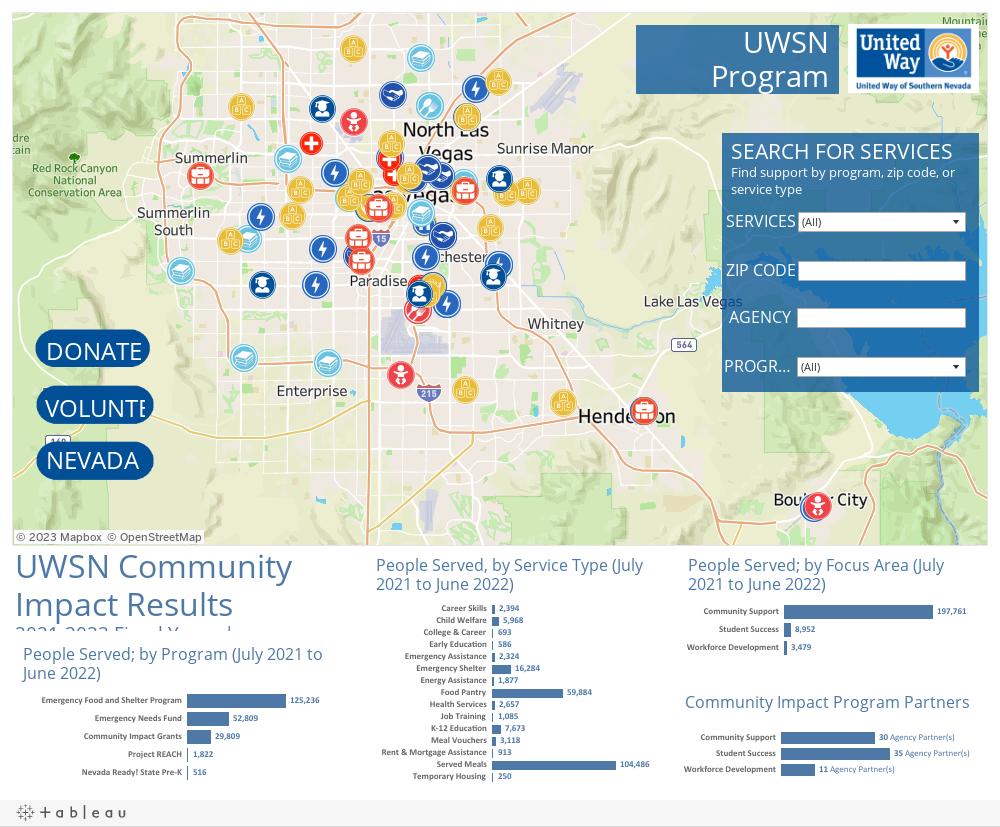 UWSN Partners Map 2021