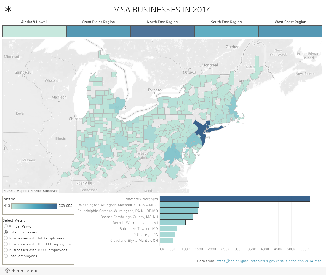 MSA BUSINESSES IN 2014