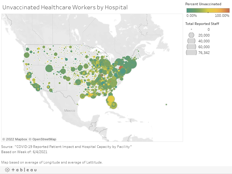 Unvaccinated Healthcare Workers by Hospital
