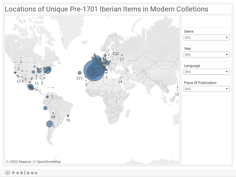 Locations of Unique Pre-1701 Iberian Items in Modern Colletions