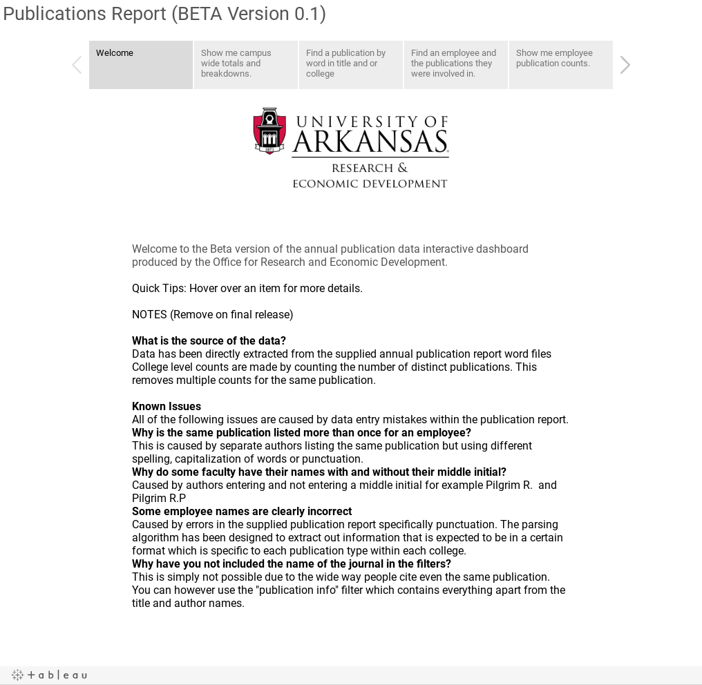 Publications Report (BETA Version 0.1)