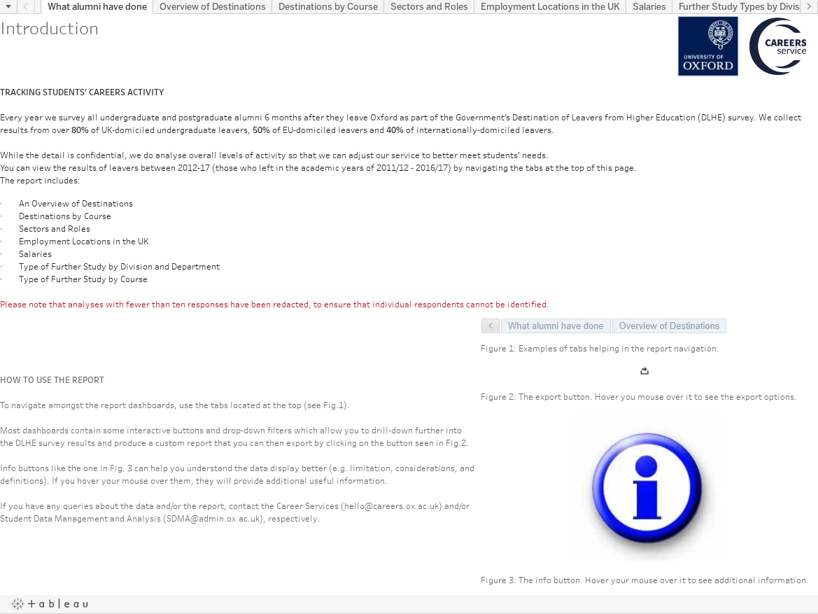 Workbook: University of Oxford - DLHE Survey