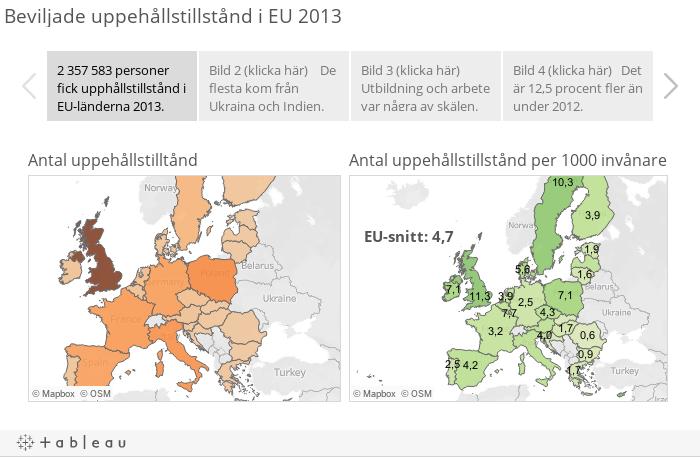 Beviljade uppehållstillstånd i EU 2013