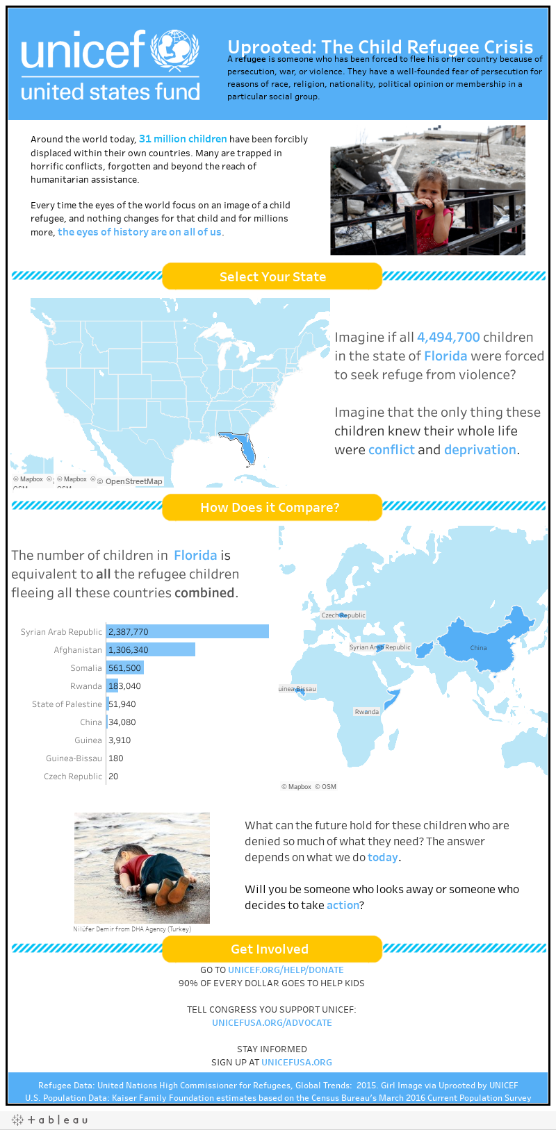 Uprooted: The Child Refugee Crisis