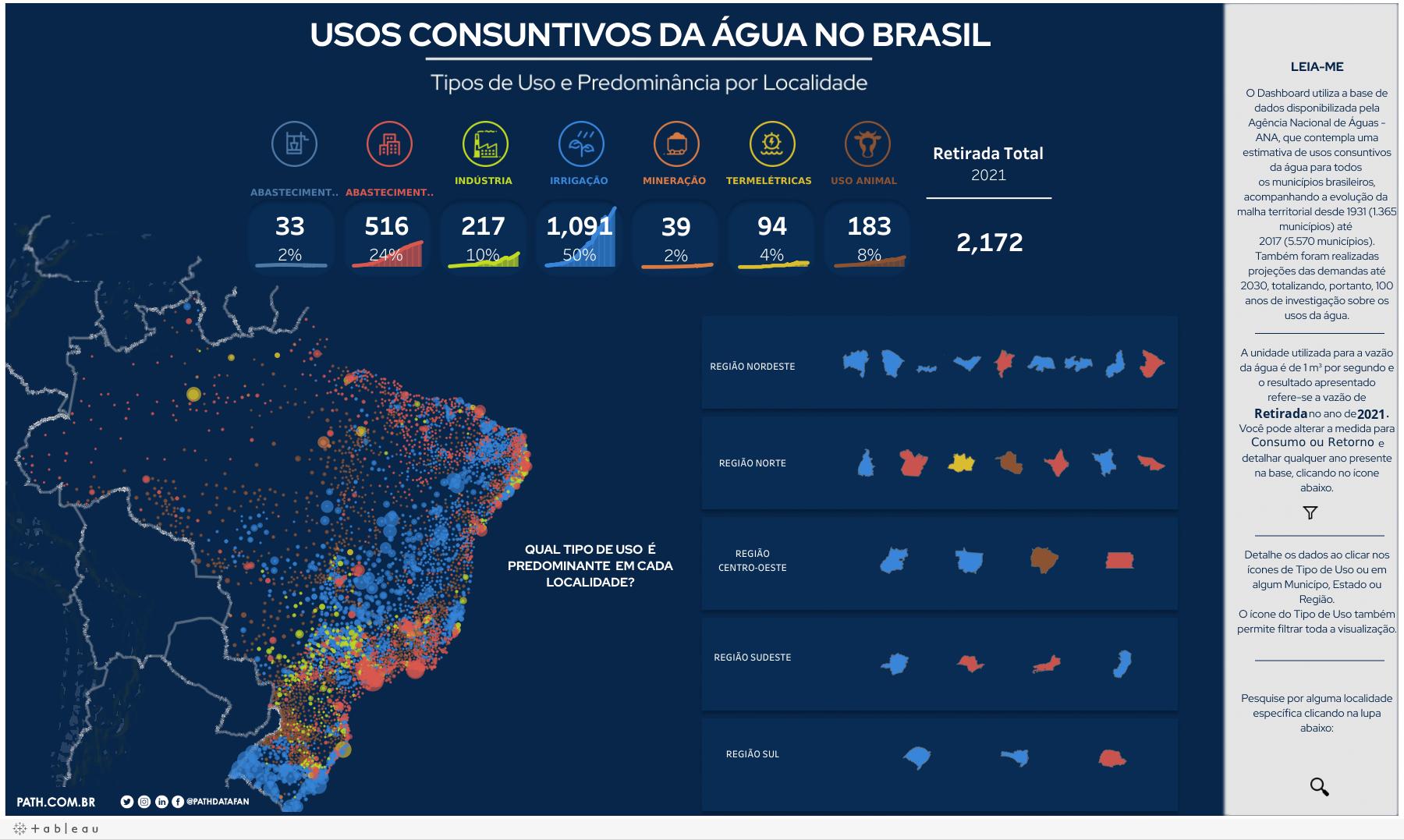 Usos Consuntivos da Água no Brasil