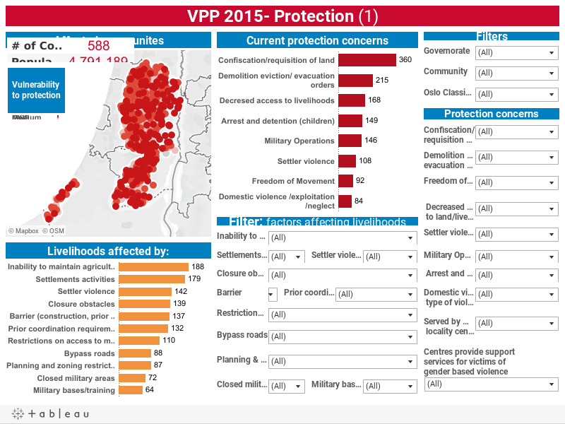 VPP 2015- Protection (1)