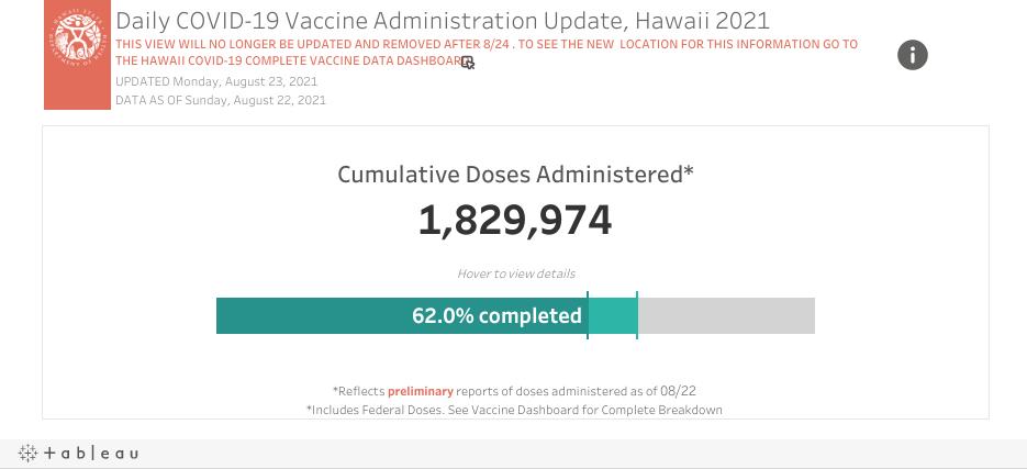 ハワイのワクチン最新情報【4月12日更新】