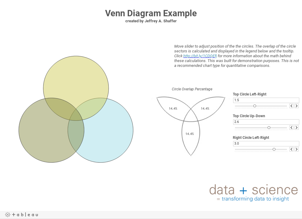 Creating A Venn Diagram In Tableau
