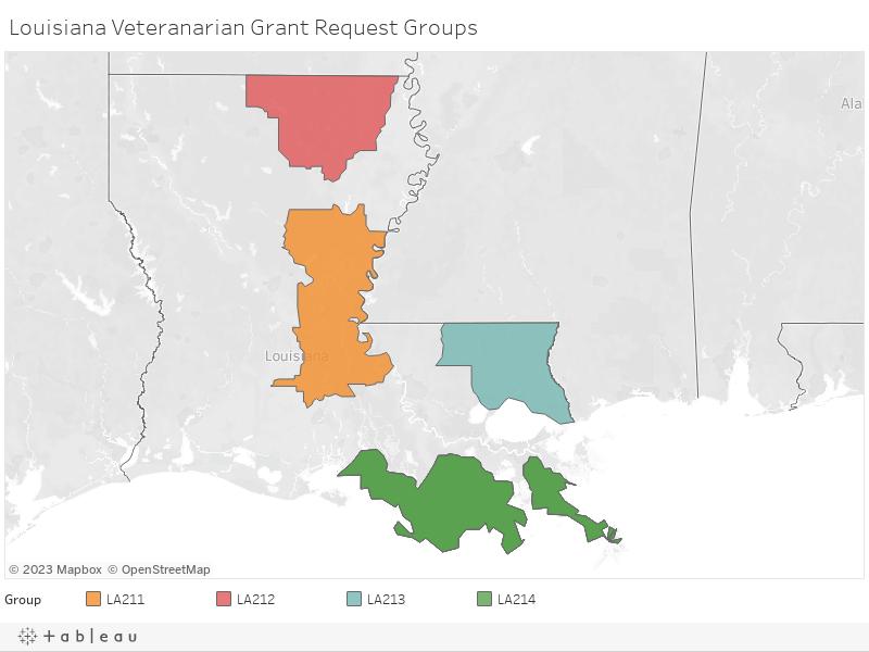 Louisiana Veteranarian Grant Request Groups