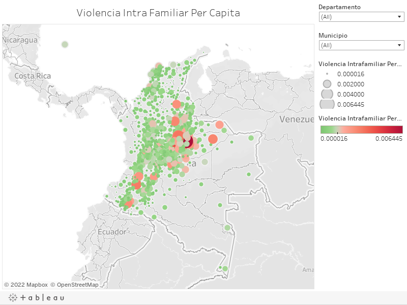 Violencia Intra Familiar Per Capita