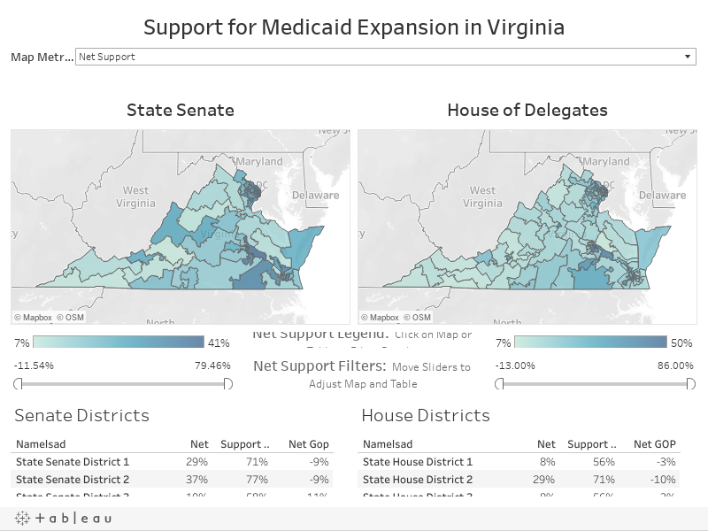 Support for Medicaid Expansion in Virginia