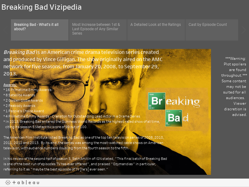 Dig into the data behind the TV show Breaking Bad | Tableau