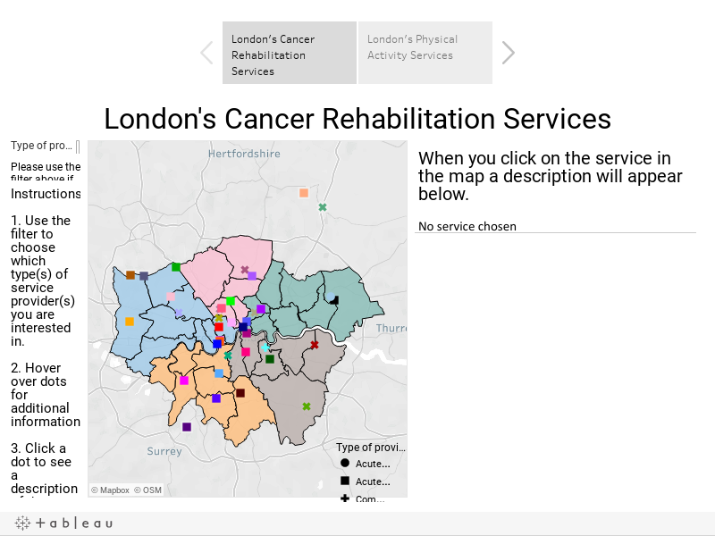 Mapping of pan London cancer rehabilitation services