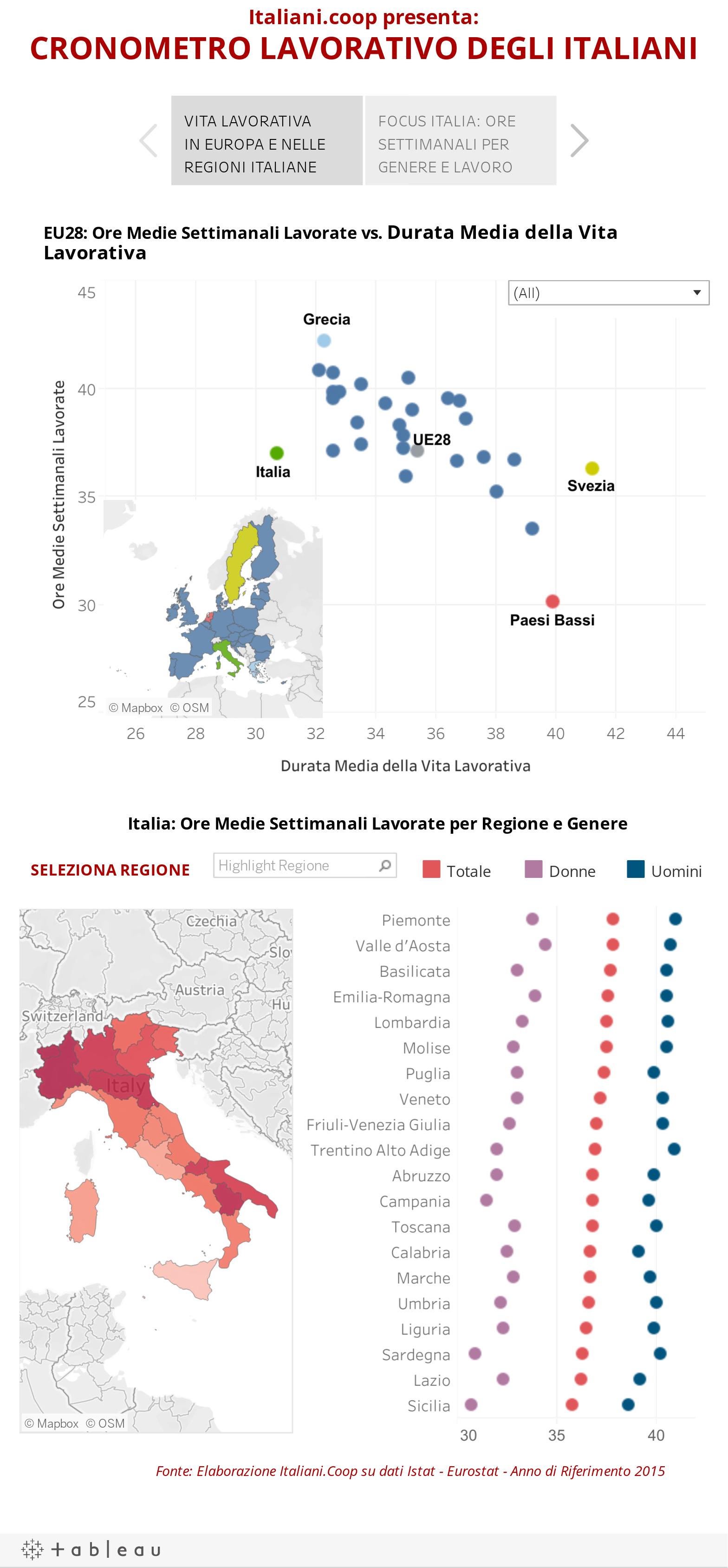 Italiani.coop presenta:CRONOMETRO LAVORATIVO DEGLI ITALIANI