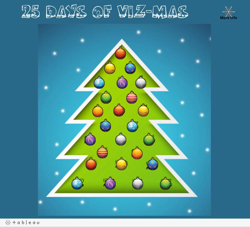 25 Days of Viz-Mas