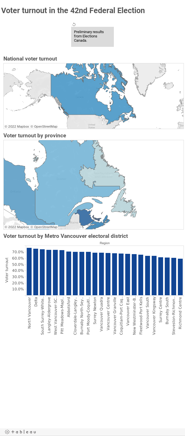 Voter turnout in the 42nd Federal Election