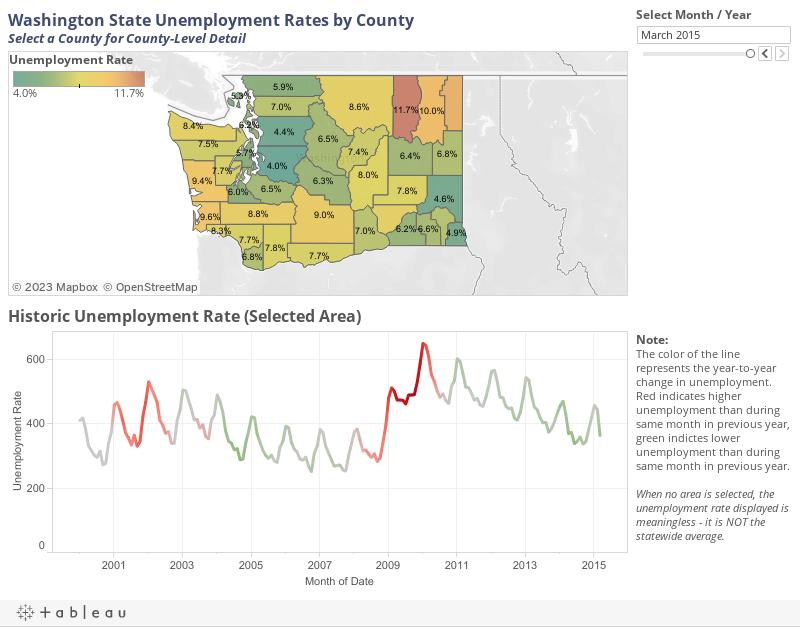 WA Unemployment Viz