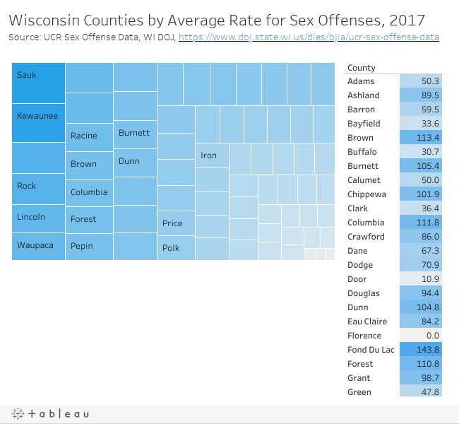 Wisconsin Counties by Average Rate for Sex Offenses, 2017Source: UCR Sex Offense Data, WI DOJ, https://www.doj.state.wi.us/dles/bjia/ucr-sex-offense-data