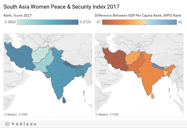South Asia Women Peace & Security Index 2017