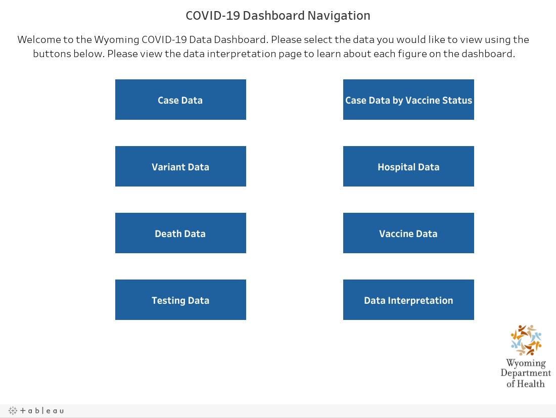COVID-19 Dashboard Navigation