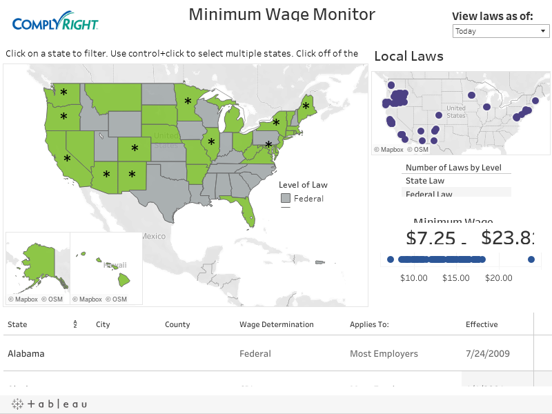 Minimum Wage Monitor
