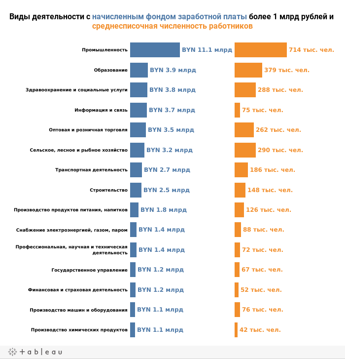 Эксперты: за свои зарплаты могут быть спокойны лишь бюджетники крупных городов и успешных регионов