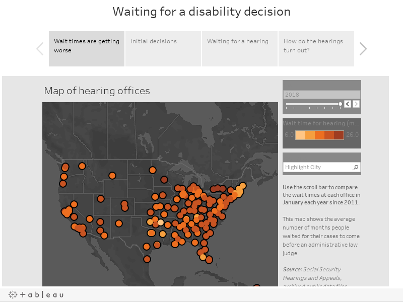 Waiting for a disability decision