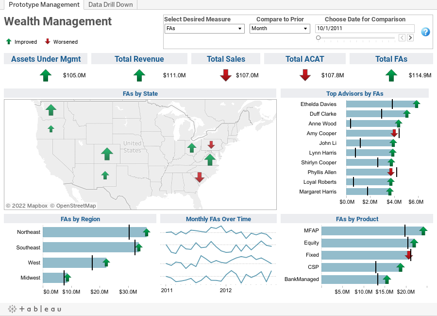 Drill down reports in tableau