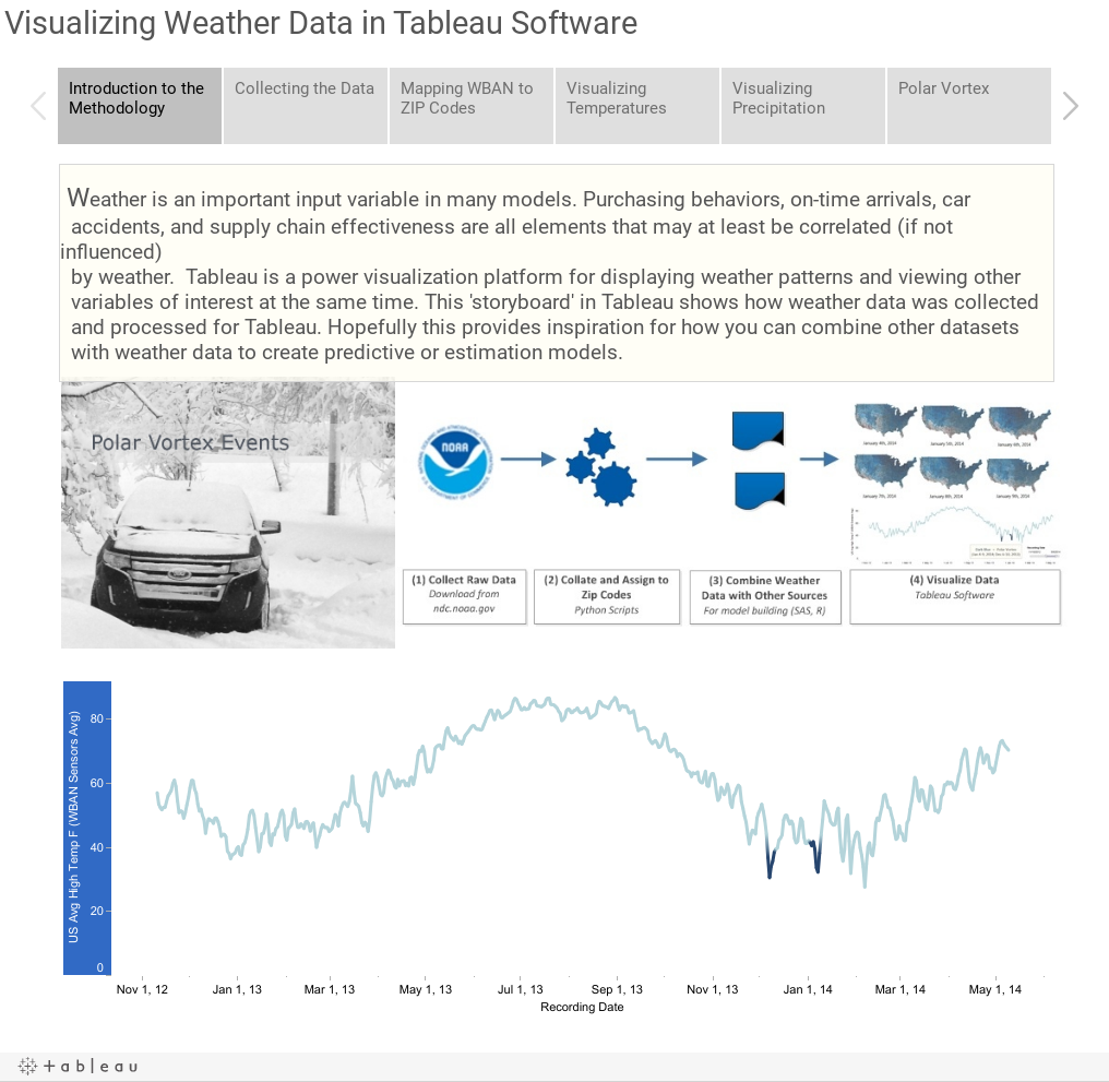 Workbook: Visualizing Weather Data in Tableau