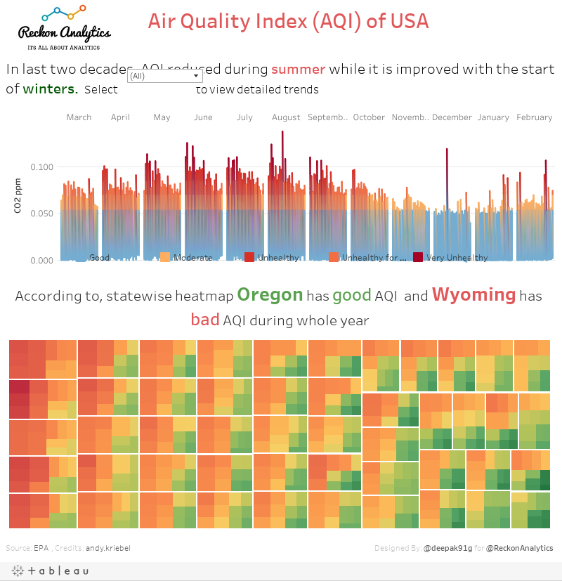 https://public.tableau.com/static/images/We/Week25/MOMWeek24-AQI/1.png